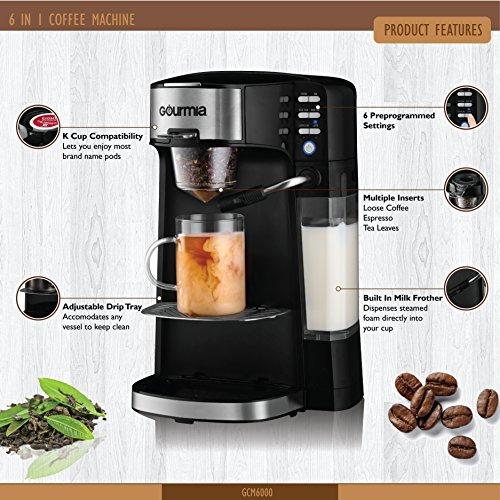 Compare Gourmia GCM6000 6 In-1 vs Gourmia GCM7000 Multi Capsule Espresso